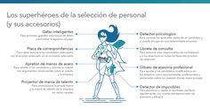 """""""Guia profesional del técnico de Selección Inteligente"""" http://linkd.in/1Mcblql #Reclutamiento #RRHH"""