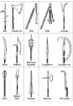 A knights weapon of choice was usually the sword, but swords were difficult to forge and maintain. This picture shows a variety of the other weapons that a knight would use in battle http://www.medievalages.net/2013/07/medieval-weapons/