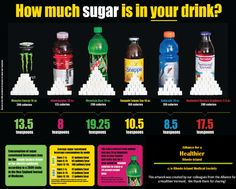 How Much Sugar Is In Your Drink ? ~ via http://fitlife.tv/8-sneaky-things-sugar-is-hidden-in-and-how-to-fix-it-saturday-strategy/