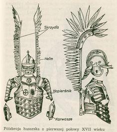 Polish hussars armor