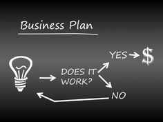 Business plan writing services offer professionally written business plans for entrepreneurs. See how business plan writing services can help your startup. Small Business Start Up, Starting Your Own Business, Creation Web, How To Make Money, How To Become, Online Marketing Strategies, Marketing Budget, Seo Strategy, Career Counseling