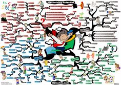 Maximizing Potential Mind Map by Adam Sicinski Mind Map Art, Mind Maps, Stress Counseling, Good Mental Health, State College, Outline, Psychology, Presents, Mindfulness