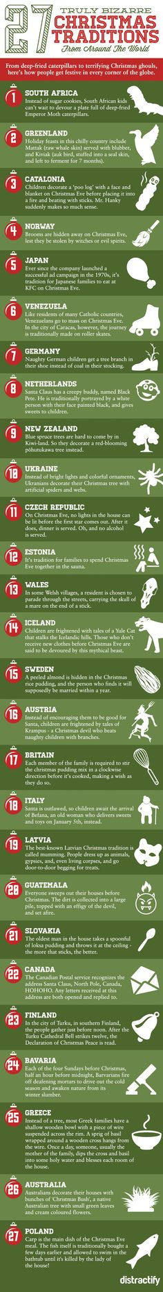 27 Truly Bizarre Christmas Traditions from around the World