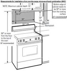 install an over the range microwave oven most otr microwaves are rh pinterest com Under Range Hood Microwave Under Range Hood Microwave