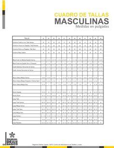 Manual de patronaje CMT - SENA Pattern Making Books, Pattern Books, Modelista, Pattern Drafting, Dress Sewing Patterns, Jacket Pattern, Periodic Table, Charts, Women's Fashion