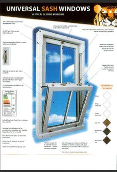 Sash Window brochure image Window Company, Sash Windows, House Design, Lifestyle, Image, Home Decor, Decoration Home, Room Decor, Sliding Windows