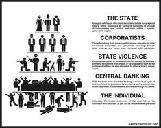 America Is No Longer A RePublic Or A Democracy ~ Bill Bonner, Acting Man, via Tyler Durden, March 25, 2O15, Zero Hedge ~ Crony-Capitalism-Pyramid