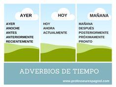 Learn Spanish Free Tips Printing Ideas Videos Elementary Spanish Help, Learn Spanish Free, Learn To Speak Spanish, Spanish Songs, Spanish Grammar, Spanish Vocabulary, Vocabulary Building, Spanish Teacher, Spanish Language