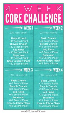Looking for a great core workout challenge? You'll want to start this 4-week challenge today!