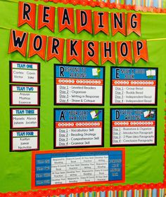 The Teaching Sweet Shoppe!: Reading Workshop board!  http://www.teacherspayteachers.com/Product/Reading-Workshop-Board-Editable-1115974