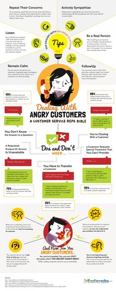 How to Dealing with an Angry Customer | Visual.ly