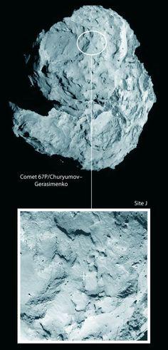 ESA Researchers Pick Site for Rosetta Probe Landing on 67P/Churyumov-Gerasimenko, 9/15/14. Site J, the Rosetta probe's landing site, is located on the head of Comet 67P/Churyumov-Gerasimenko; the inset shows a close-up of the site. Image credit: ESA / Rosetta / MPS for OSIRIS team MPS / UPD / LAM / IAA / SSO / INTA / UPM / DASP / IDA.