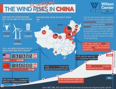 #China leads the world in wind power installation. So how come it lags behind the U.S. when it comes to energy produced from wind? #environment #renewable #environmentalist #green