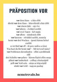 German Language Learning, Learn German, Prepositions, Foods, Education, German Language, Grammar, Fruit, Knowledge