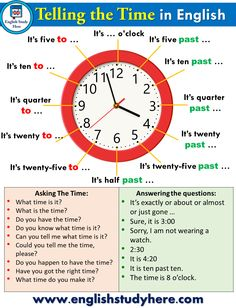 Telling the Time in English - English Study Here English Learning Spoken, Learn English Grammar, English Vocabulary Words, English Phrases, Learn English Words, English Language Learning, Teaching English, How To Teach English, Telling Time In English