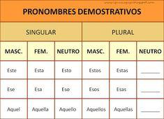 Spanish Class, Spanish Lessons, Teaching Spanish, Learn Spanish, Common Spanish Words, Spanish Language, Teacher, Science, Learning