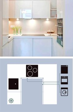 Tip: kitchen plan that allows to fit a fridge, a sink, a cooking surface an owen and even dish washer and washing mashine if needed! be all equiped and surrounded by reachness of white! #kitchen #design #kitchendesign