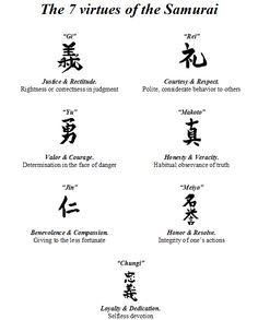 the seven virtues of bushido the way of the warrior bushid literally military scholar road. Black Bedroom Furniture Sets. Home Design Ideas