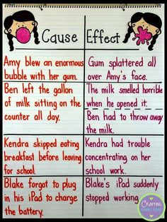 Cause and Effect Anchor Chart- If you have students who are struggling with…