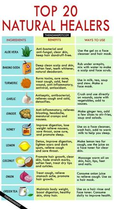 Natural Health Remedies, Natural Cures, Natural Healing, Herbal Remedies, Natural Treatments, Natural Foods, Cold Remedies, Bloating Remedies, Holistic Healing