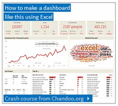 Excel tutorials - now i can become even more of an Excel ninja!