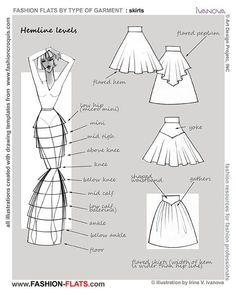 Inspiration for me to use when I'm exploring flat pattern drafting. - skirt details
