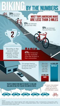 Ditch Your Car: Biking By the Numbers #KEENrecess #bikemonth