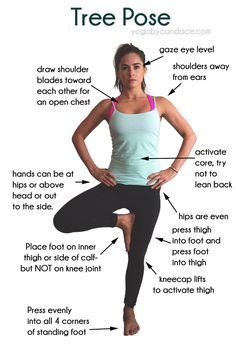 Tree Pose breakdown. // I really like this Yogis website, lots of poses explained!