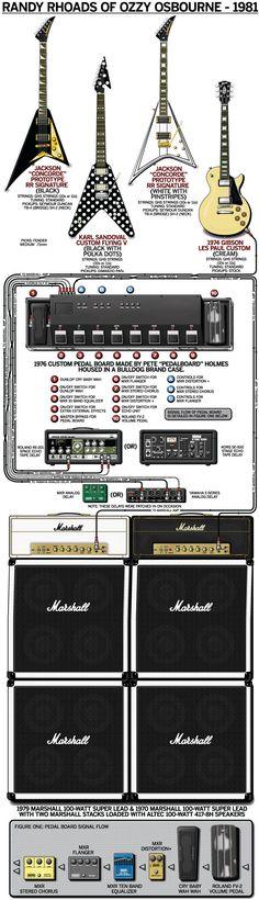 Buy a Poster of Randy Rhoads 1981 Ozzy Osbourne Guitar Rig