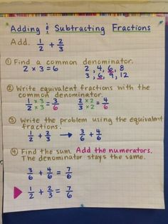 Addition and Subtraction Fractions Unlike Denominators Anchor Chart Adding And Subtracting Fractions, Math Fractions, Maths, How To Add Fractions, Add Fractions With Unlike Denominators, Dividing Fractions, Teaching Fractions, Anchor Charts, Study Tips