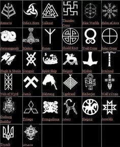 Norse and Viking symbols                                                       …
