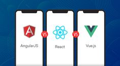 Angular vs React vs Vue: Which JavaScript framework to choose for your next project? Android Application Development, App Development, Mobile Applications, Confused, Bar Chart, Desktop, Things To Come, Projects, Blog