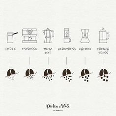 Likes, 28 Comments - Roasters & Cafe Daily My Coffee Shop, Coffee Barista, Coffee Is Life, Coffee Drinks, Coffee Lovers, Coffee Time, Coffee Chart, Coffee Types Chart, Coffee Brewing Methods