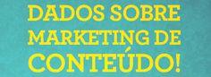 Infográfico sobre blogs e marketing de conteúdo