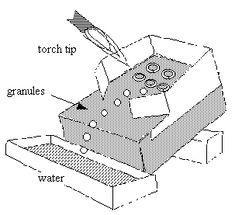 [Ganoksin] Jewelry Making - Some Notes On Granulation