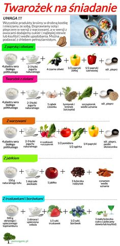 Healthy Diet Recipes, Clean Recipes, Healthy Life, Healthy Eating, Clean Eating, Food Crafts, Health Diet, Food Design, Food Inspiration