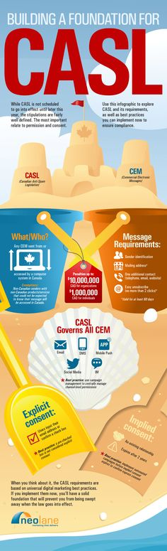#Infographic: Building a Foundation for CASL #emailmarketing #digitalmarketing
