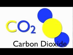 ▶ Atoms elements and compounds - YouTube