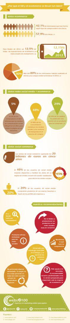 """Infografía en español que muestra como el comercio online y las redes sociales están """"condenados"""" a entenderse"""