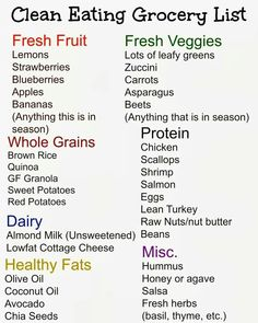 Clean eating grocery list.