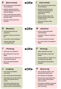 Useful simple guide on extroverts and introverts