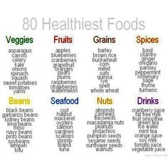 good list of food for healthier grocery shopping