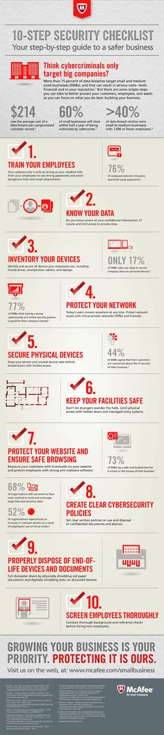 10-Step Small Business Security Checklist [Infographic] | TheSelfEmployed.com