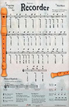 recorder finger chart A Fingering Chart For Soprano Recorder Sheet Music By Phil Black . Clarinet Sheet Music, Music Chords, Piano Sheet Music, Flute Fingering Chart, Recorder Fingering Chart, Recorder Notes, Recorder Music, Music Worksheets, Music For Kids