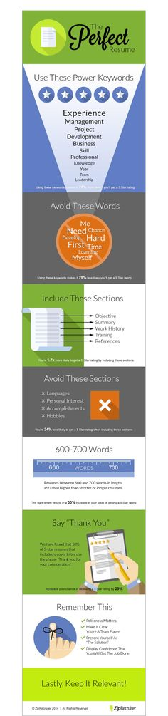 Dos and Donts of Cover Letters Polish Your Resume Pinterest - writing resume cover letter