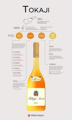 The wines and region of Tokaji in Hungary make some of the most appreciated sweet white wines of Europe