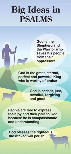 Big Ideas in Psalms
