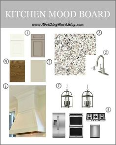 Kitchen Remodel The Plan