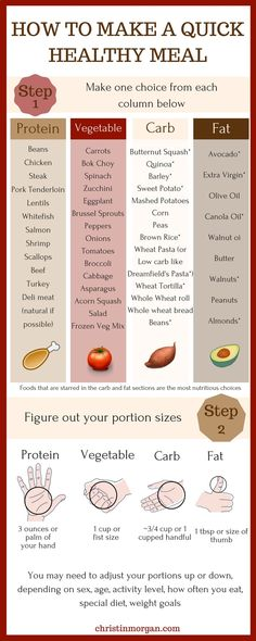 How to Make a Quick Healthy Meal! Love this cheat sheet for inspiration! How to Make a Quick Healthy Meal! Love this cheat sheet for inspiration! Quick Healthy Meals, Healthy Options, Healthy Tips, Healthy Snacks, Healthy Recipes, Eating Healthy, Vegan Meals, Healthy Weight, Healthy Groceries
