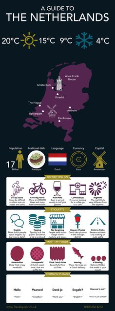 See a guide to the Netherlands, with all of the essential information that you w… – urlaub Travel List, Travel Advice, Travel Guides, Places To Travel, Travel Destinations, Road Trip, Future Travel, Travel And Tourism, Travel Information